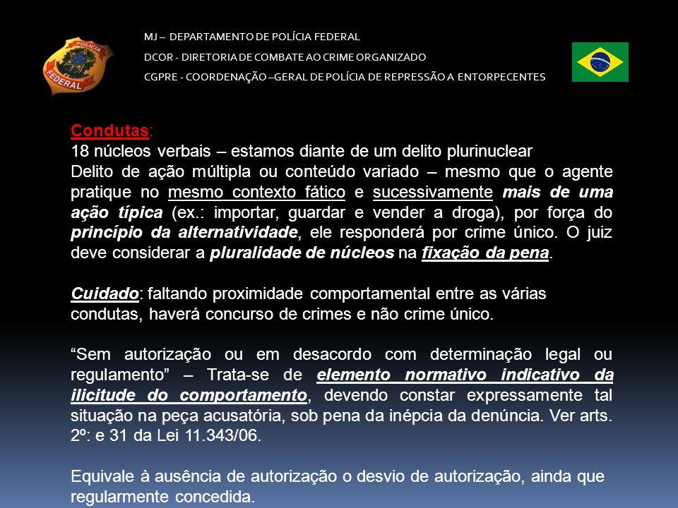 MJ – DEPARTAMENTO DE POLÍCIA FEDERAL DCOR - DIRETORIA DE COMBATE AO CRIME ORGANIZADO CGPRE - COORDENAÇÃO –GERAL DE POLÍCIA DE REPRESSÃO A ENTORPECENTE
