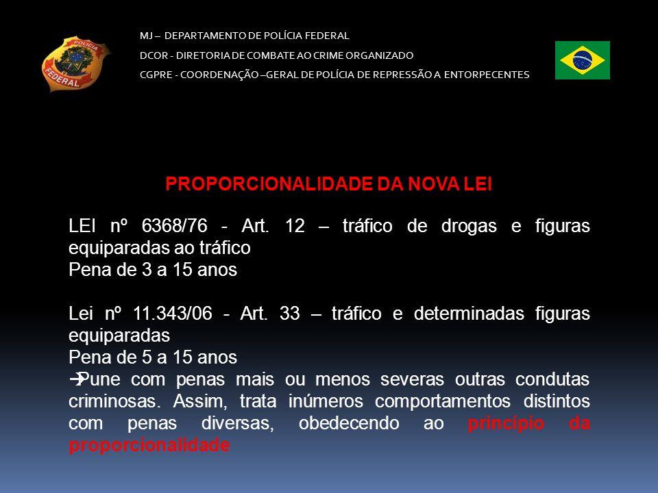 MJ – DEPARTAMENTO DE POLÍCIA FEDERAL DCOR - DIRETORIA DE COMBATE AO CRIME ORGANIZADO CGPRE - COORDENAÇÃO –GERAL DE POLÍCIA DE REPRESSÃO A ENTORPECENTES Lei especial em relação à 9.034/95.