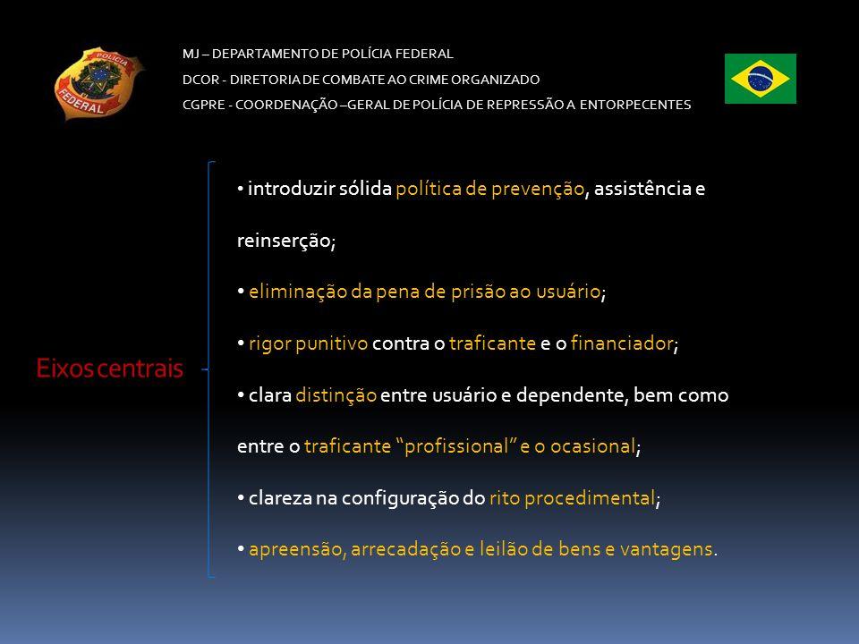 MJ – DEPARTAMENTO DE POLÍCIA FEDERAL DCOR - DIRETORIA DE COMBATE AO CRIME ORGANIZADO CGPRE - COORDENAÇÃO –GERAL DE POLÍCIA DE REPRESSÃO A ENTORPECENTES TENDÊNCIAS PROIBICIONISTA – tráfico.