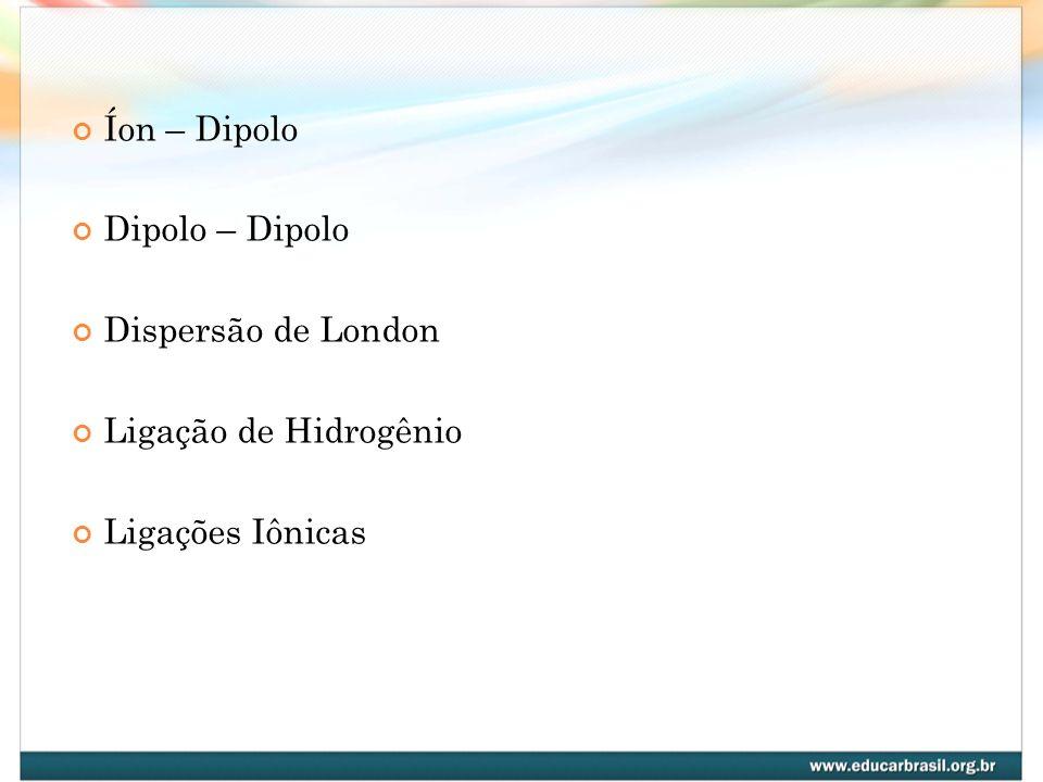 Íon – Dipolo Dipolo – Dipolo Dispersão de London Ligação de Hidrogênio Ligações Iônicas