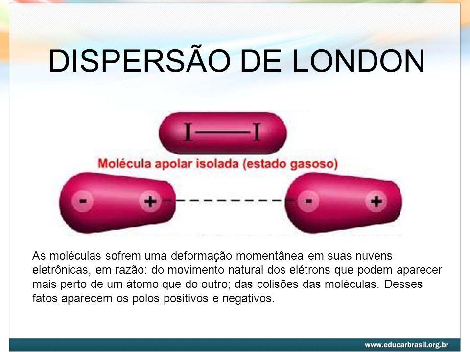 DISPERSÃO DE LONDON As moléculas sofrem uma deformação momentânea em suas nuvens eletrônicas, em razão: do movimento natural dos elétrons que podem ap