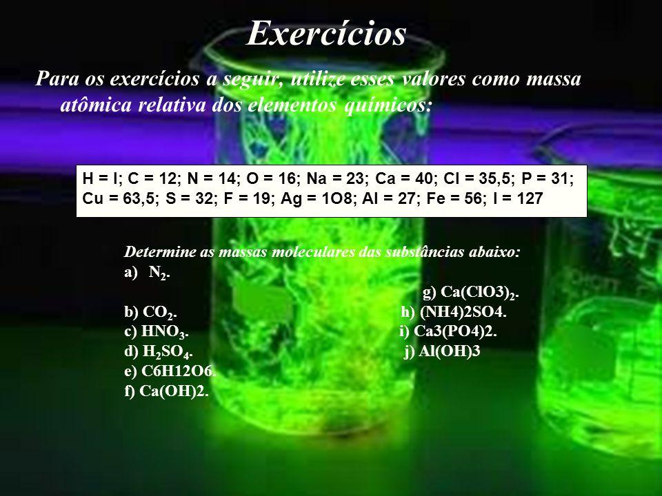 1 mol de átomos dos elementos C, S, Cu, Pb e Hg 12 g de Carbono 32 g de Enxofre 64 g de Cobre207 g de Chumbo 201 g de Mercúrio