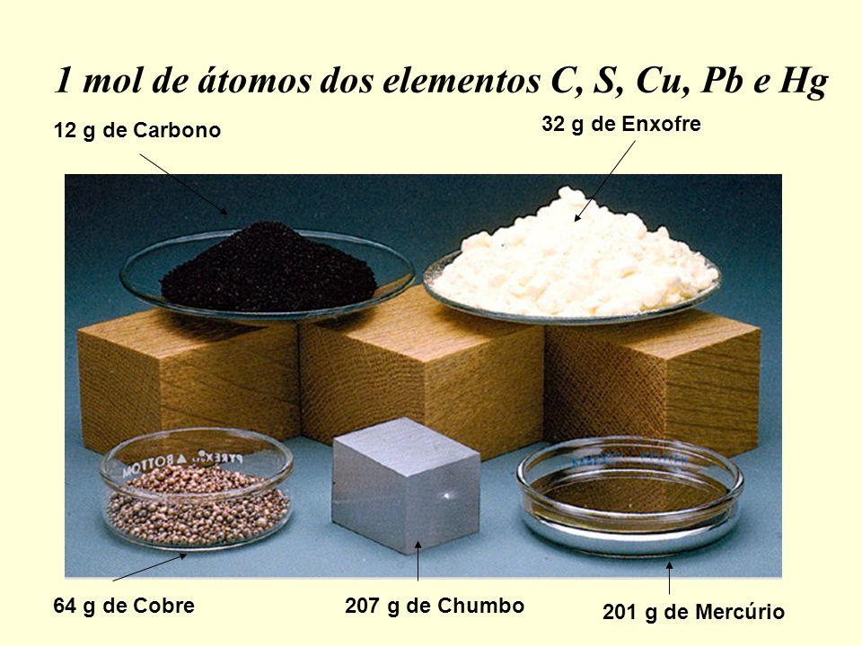 1 mol de moléculas de compostos moleculares 18 g de H2O 46 g de C2H5OH 180 g de C6H12O6 342 g de C12H22O11 ÁGUA ETANOL GLICOSE SACAROSE
