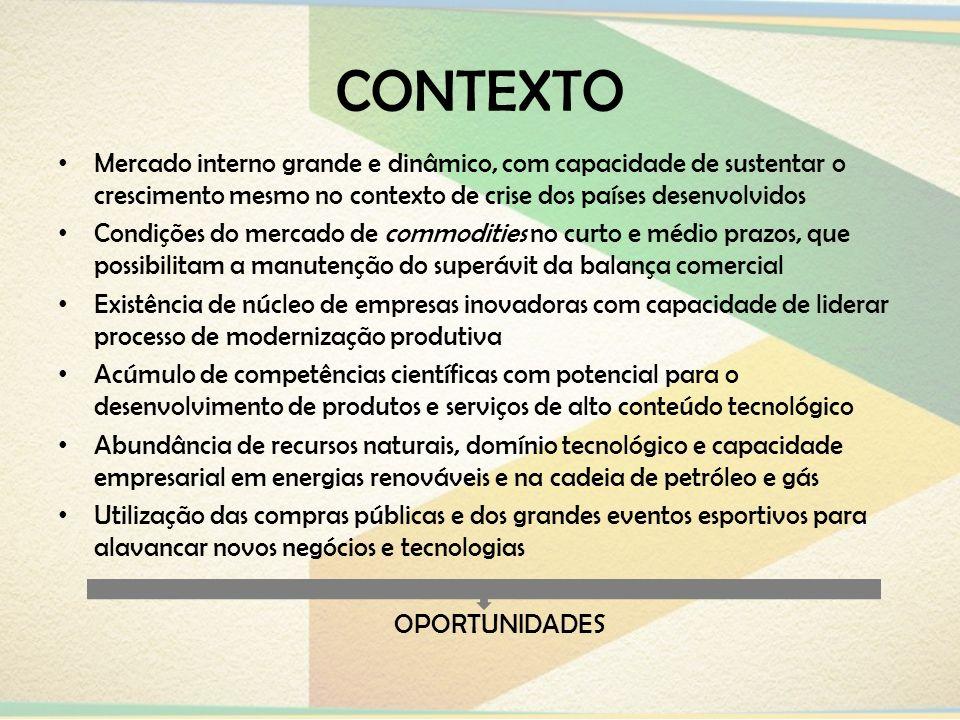 CONTEXTO Mercado interno grande e dinâmico, com capacidade de sustentar o crescimento mesmo no contexto de crise dos países desenvolvidos Condições do