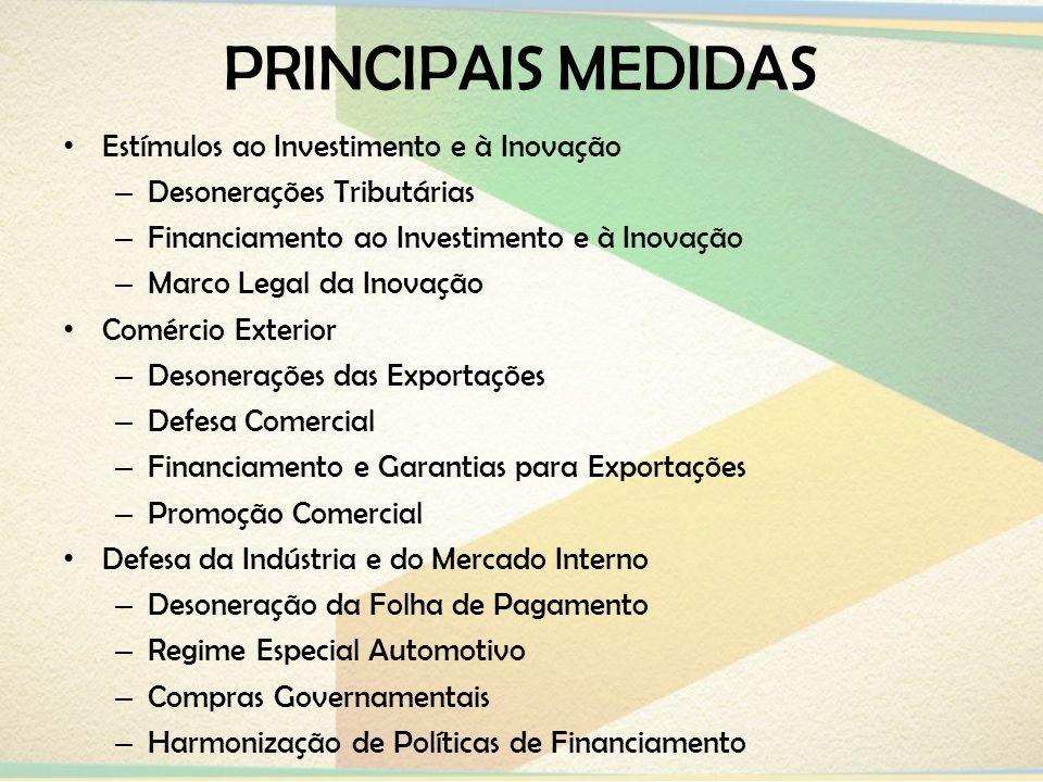 PRINCIPAIS MEDIDAS Estímulos ao Investimento e à Inovação – Desonerações Tributárias – Financiamento ao Investimento e à Inovação – Marco Legal da Ino