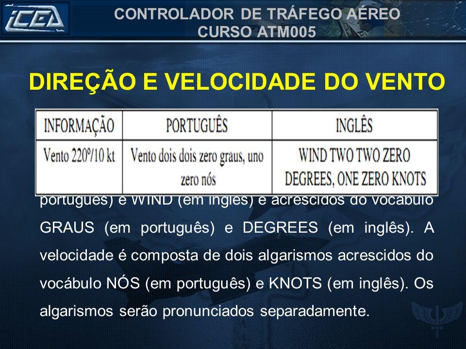 CONTROLADOR DE TRÁFEGO AÉREO CURSO ATM005 As aeronaves não deverão modificar, durante o voo, seus indicativos de chamadas radiotelefônicas, exceto se existirem indicativos similares.