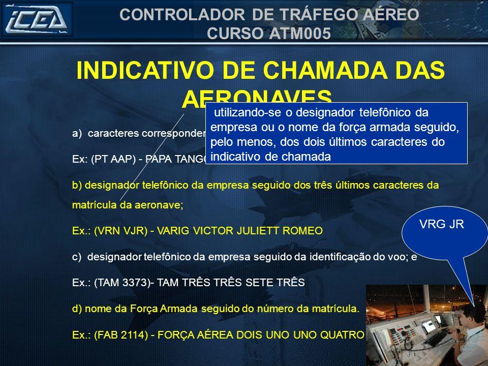 CONTROLADOR DE TRÁFEGO AÉREO CURSO ATM005 a) caracteres correspondentes à matrícula da aeronave; Ex: (PT AAP) - PAPA TANGO ALFA ALFA PAPA b) designador telefônico da empresa seguido dos três últimos caracteres da matrícula da aeronave; Ex.: (VRN VJR) - VARIG VICTOR JULIETT ROMEO c) designador telefônico da empresa seguido da identificação do voo; Ex.: (TAM 3373)- TAM TRÊS TRÊS SETE TRÊS d) nome da Força Armada seguido do número da matrícula.