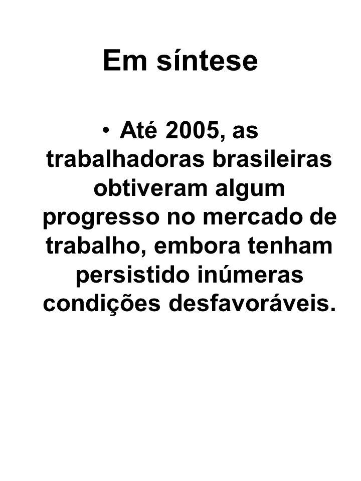 Em síntese Até 2005, as trabalhadoras brasileiras obtiveram algum progresso no mercado de trabalho, embora tenham persistido inúmeras condições desfav