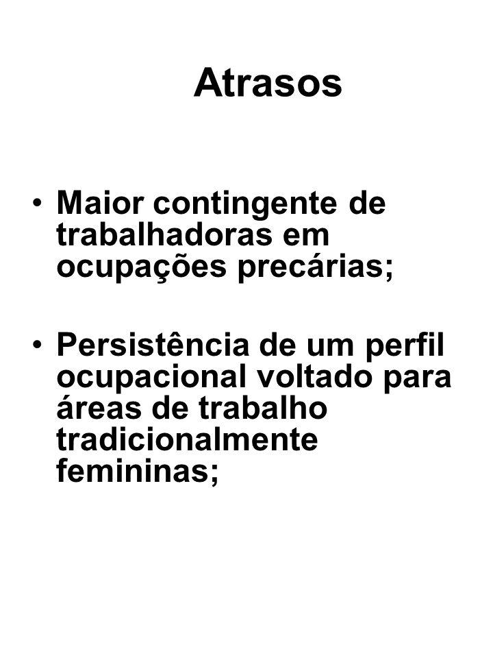 Atrasos Maior contingente de trabalhadoras em ocupações precárias; Persistência de um perfil ocupacional voltado para áreas de trabalho tradicionalmen