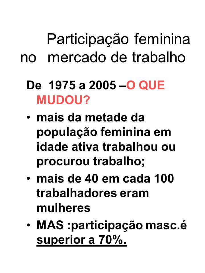 Participação feminina no mercado de trabalho De 1975 a 2005 –O QUE MUDOU? mais da metade da população feminina em idade ativa trabalhou ou procurou tr