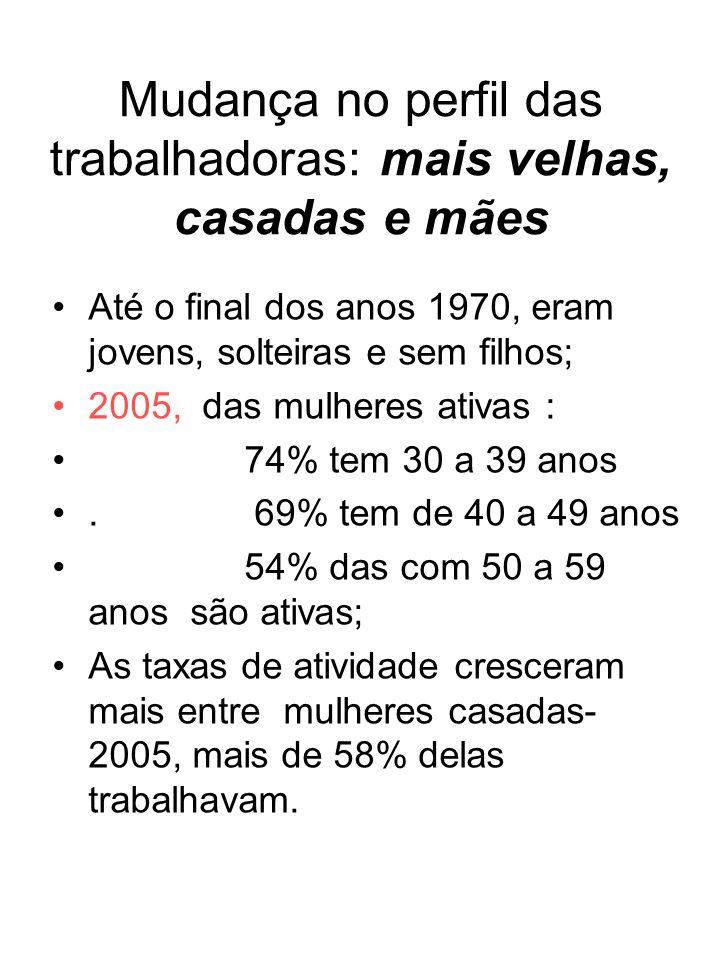 Mudança no perfil das trabalhadoras: mais velhas, casadas e mães Até o final dos anos 1970, eram jovens, solteiras e sem filhos; 2005, das mulheres at