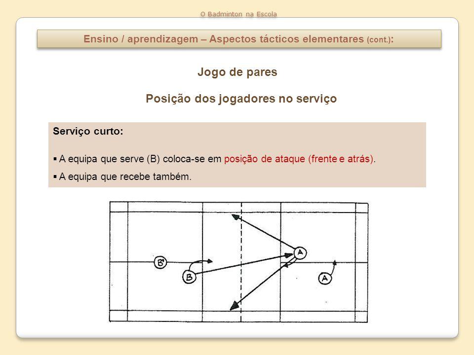 Ensino / aprendizagem – Aspectos tácticos elementares (cont.) : O Badminton na Escola Serviço curto: A equipa que serve (B) coloca-se em posição de at