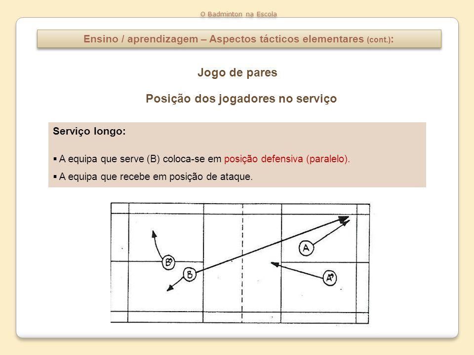 Ensino / aprendizagem – Aspectos tácticos elementares (cont.) : O Badminton na Escola Serviço longo: A equipa que serve (B) coloca-se em posição defen