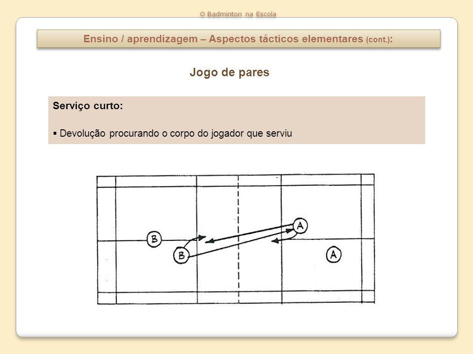 Ensino / aprendizagem – Aspectos tácticos elementares (cont.) : O Badminton na Escola Serviço curto: Devolução procurando o corpo do jogador que servi