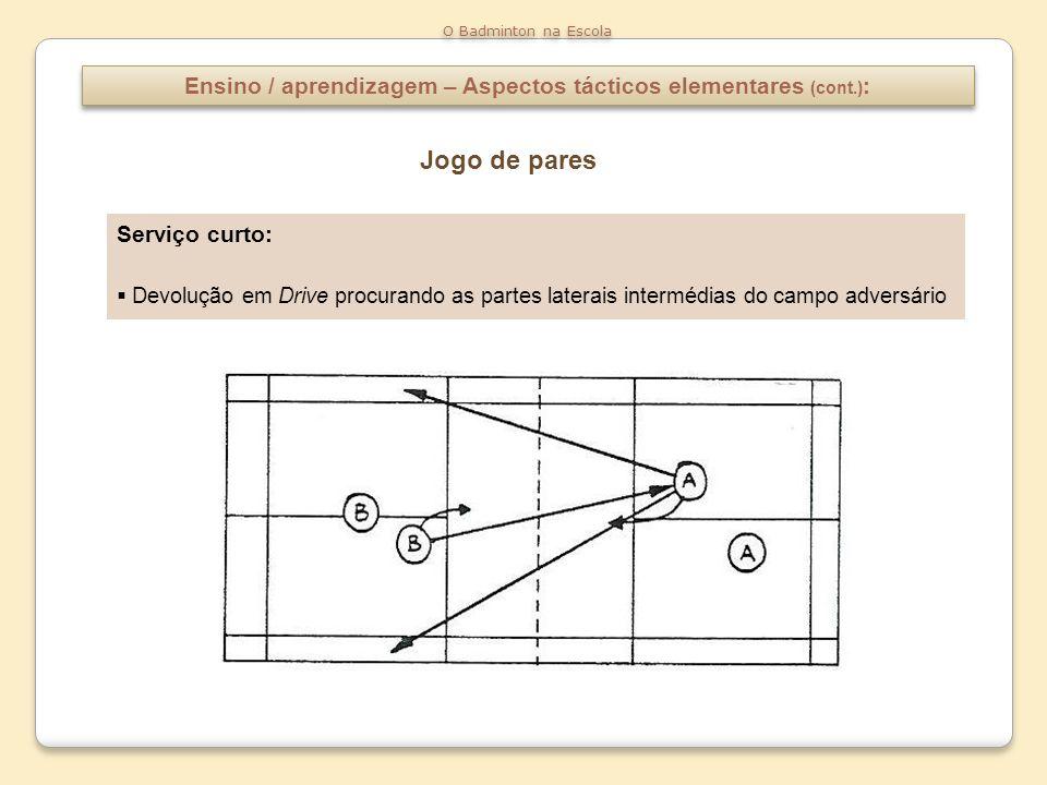 Ensino / aprendizagem – Aspectos tácticos elementares (cont.) : O Badminton na Escola Serviço curto: Devolução em Drive procurando as partes laterais