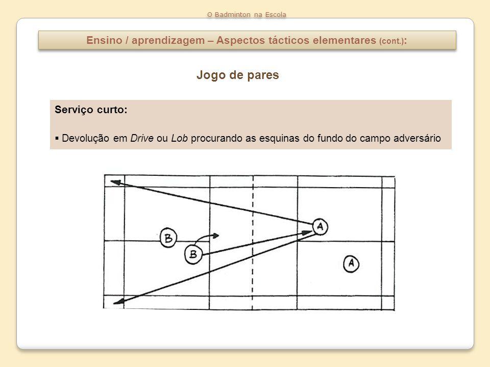 Ensino / aprendizagem – Aspectos tácticos elementares (cont.) : O Badminton na Escola Serviço curto: Devolução em Drive ou Lob procurando as esquinas