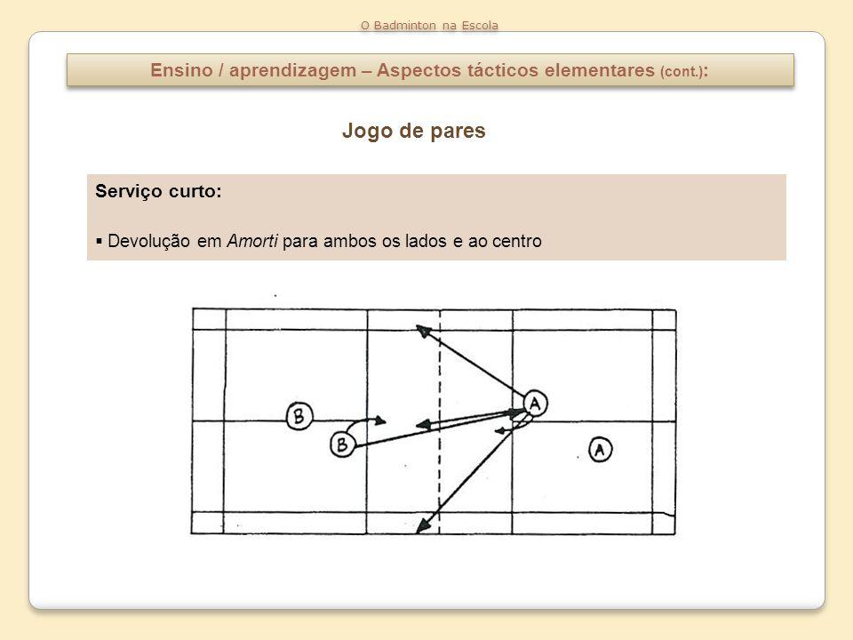 Ensino / aprendizagem – Aspectos tácticos elementares (cont.) : O Badminton na Escola Serviço curto: Devolução em Amorti para ambos os lados e ao cent