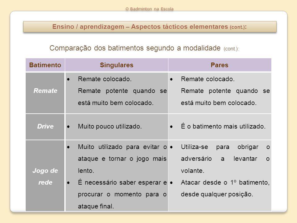 Ensino / aprendizagem – Aspectos tácticos elementares (cont.) : O Badminton na Escola Comparação dos batimentos segundo a modalidade (cont.): Batiment