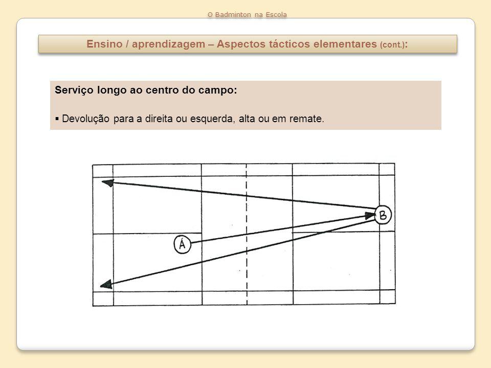 Ensino / aprendizagem – Aspectos tácticos elementares (cont.) : O Badminton na Escola Serviço curto: Devolução para o fundo (lado contrário ao adversário), ou para a esquerda ou direita junto à rede.