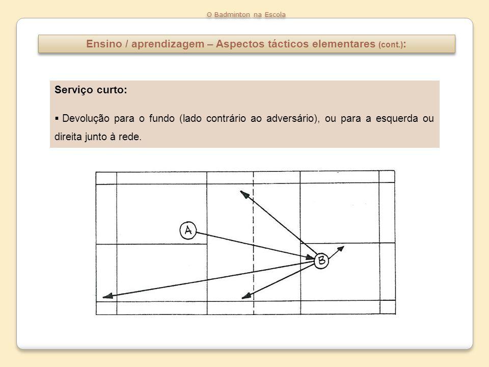 Ensino / aprendizagem – Aspectos tácticos elementares (cont.) : O Badminton na Escola Serviço curto: Devolução para o fundo (lado contrário ao adversá