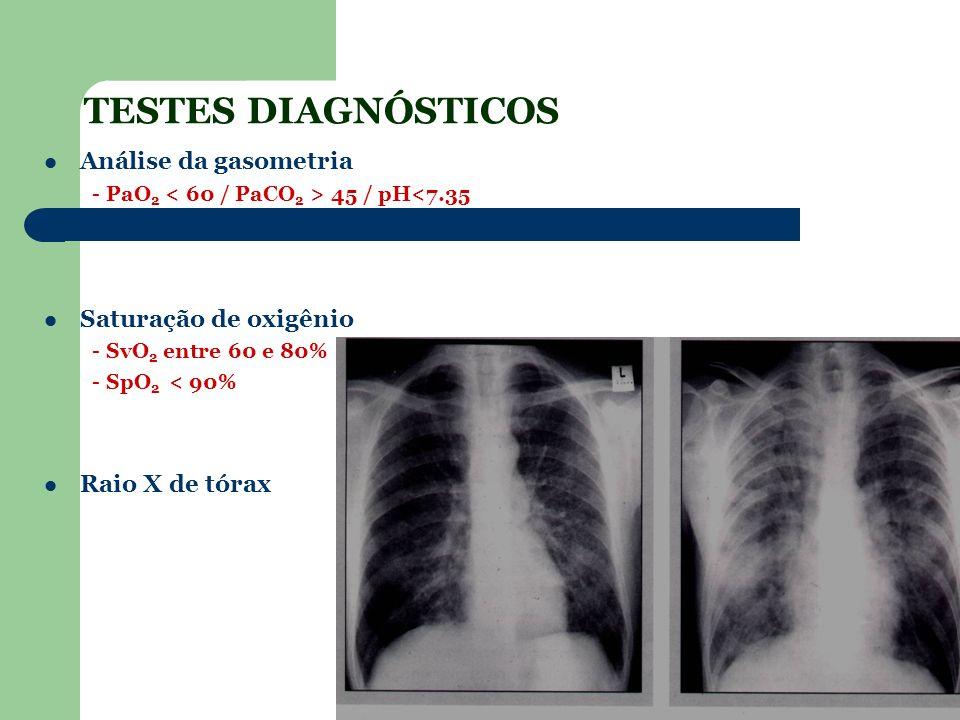 TESTES DIAGNÓSTICOS Análise da gasometria - PaO 2 45 / pH<7.35 Saturação de oxigênio - SvO 2 entre 60 e 80% - SpO 2 < 90% Raio X de tórax