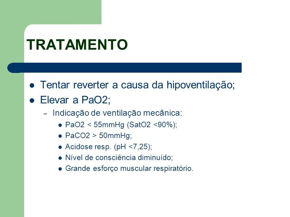 TRATAMENTO Tentar reverter a causa da hipoventilação; Elevar a PaO2; – Indicação de ventilação mecânica: PaO2 < 55mmHg (SatO2 <90%); PaCO2 > 50mmHg; A