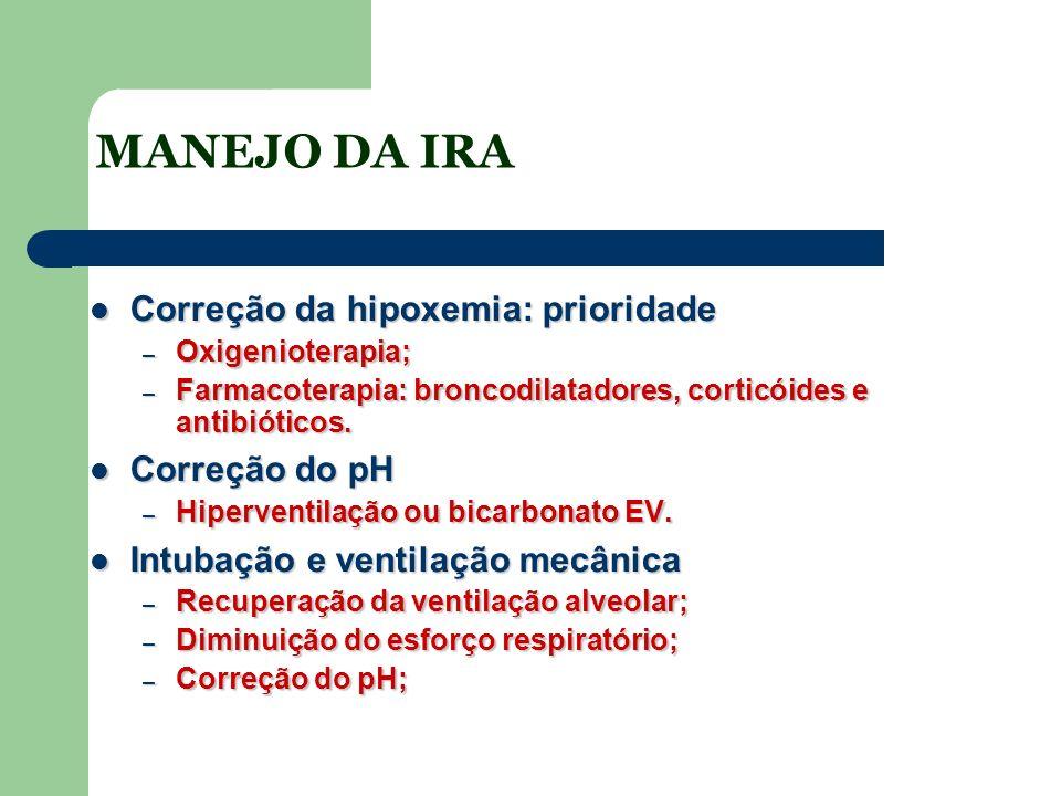MANEJO DA IRA Correção da hipoxemia: prioridade Correção da hipoxemia: prioridade – Oxigenioterapia; – Farmacoterapia: broncodilatadores, corticóides