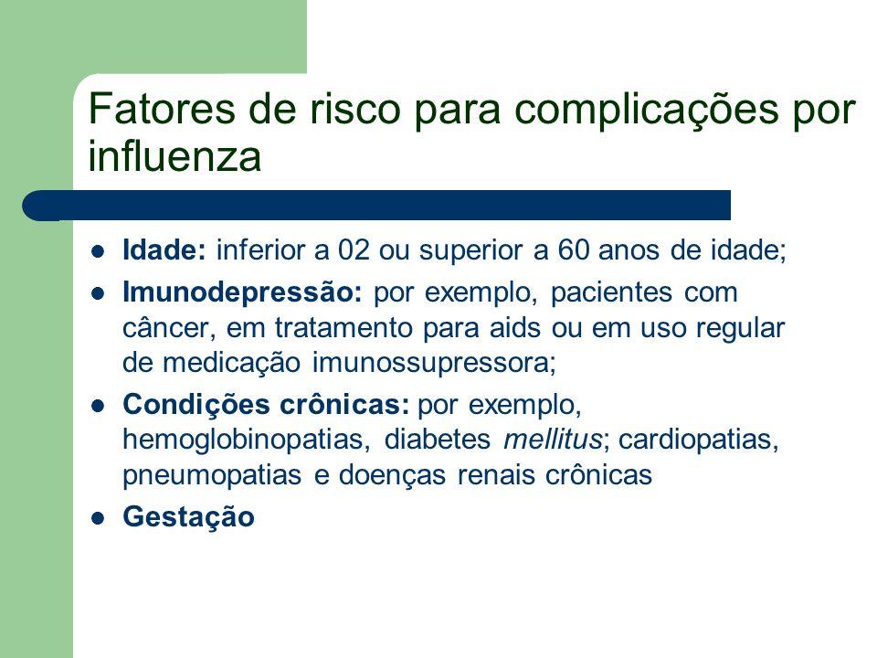 Fatores de risco para complicações por influenza Idade: inferior a 02 ou superior a 60 anos de idade; Imunodepressão: por exemplo, pacientes com cânce
