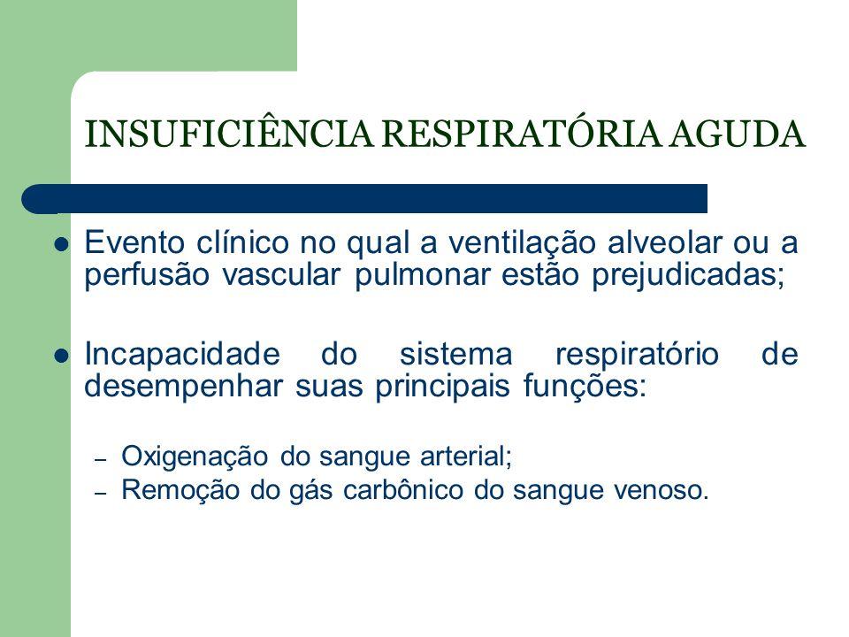 INSUFICIÊNCIA RESPIRATÓRIA AGUDA Evento clínico no qual a ventilação alveolar ou a perfusão vascular pulmonar estão prejudicadas; Incapacidade do sist