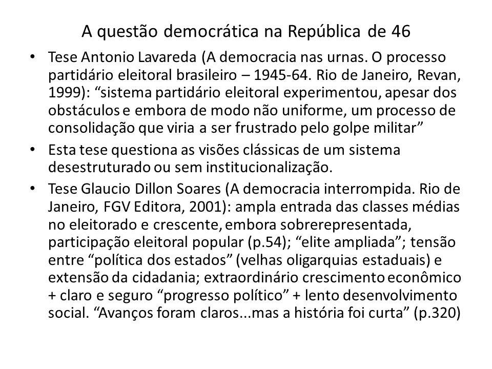 A questão democrática na República de 46 Tese Antonio Lavareda (A democracia nas urnas. O processo partidário eleitoral brasileiro – 1945-64. Rio de J