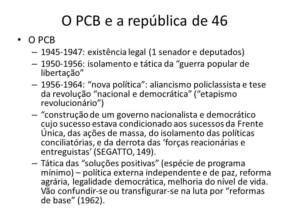 O PCB e a república de 46 O PCB – 1945-1947: existência legal (1 senador e deputados) – 1950-1956: isolamento e tática da guerra popular de libertação