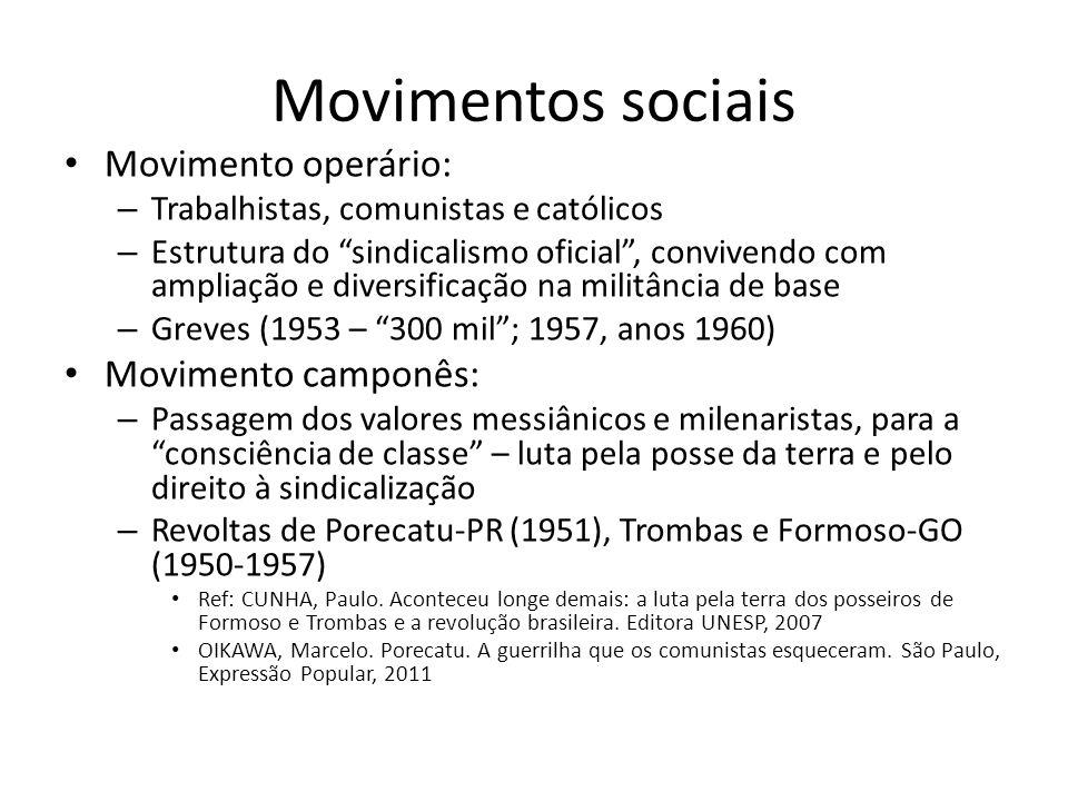 Movimentos sociais Movimento operário: – Trabalhistas, comunistas e católicos – Estrutura do sindicalismo oficial, convivendo com ampliação e diversif