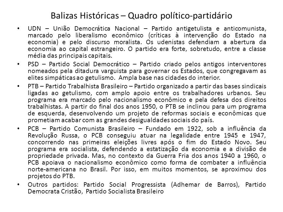 Balizas Históricas Governo Eurico Gaspar Dutra (1946-1950): liberalismo econômico, alinhamento à geopolítica de contenção do comunismo; repressão aos movimentos sociais.