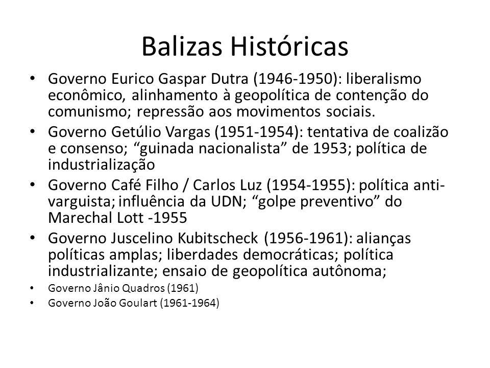 Balizas Históricas Governo Eurico Gaspar Dutra (1946-1950): liberalismo econômico, alinhamento à geopolítica de contenção do comunismo; repressão aos