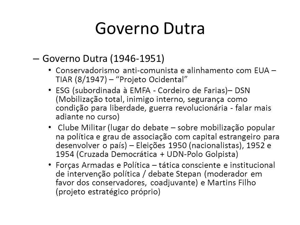 Governo Dutra – Governo Dutra (1946-1951) Conservadorismo anti-comunista e alinhamento com EUA – TIAR (8/1947) – Projeto Ocidental ESG (subordinada à