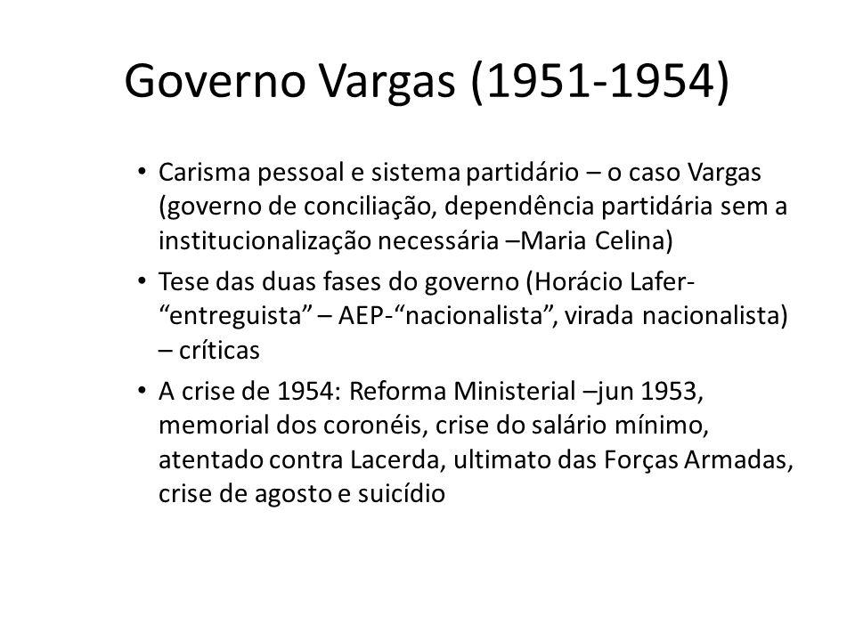 Governo Vargas (1951-1954) Carisma pessoal e sistema partidário – o caso Vargas (governo de conciliação, dependência partidária sem a institucionaliza