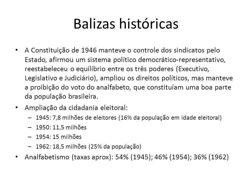 Balizas históricas A Constituição de 1946 manteve o controle dos sindicatos pelo Estado, afirmou um sistema político democrático-representativo, reest