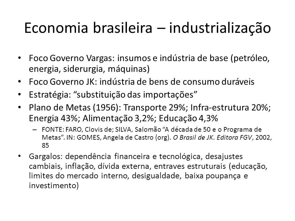 Economia brasileira – industrialização Foco Governo Vargas: insumos e indústria de base (petróleo, energia, siderurgia, máquinas) Foco Governo JK: ind
