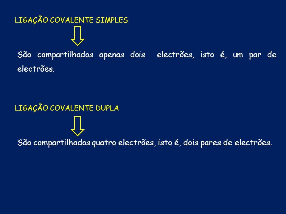LIGAÇÃO COVALENTE SIMPLES São compartilhados apenas dois electrões, isto é, um par de electrões. LIGAÇÃO COVALENTE DUPLA São compartilhados quatro ele