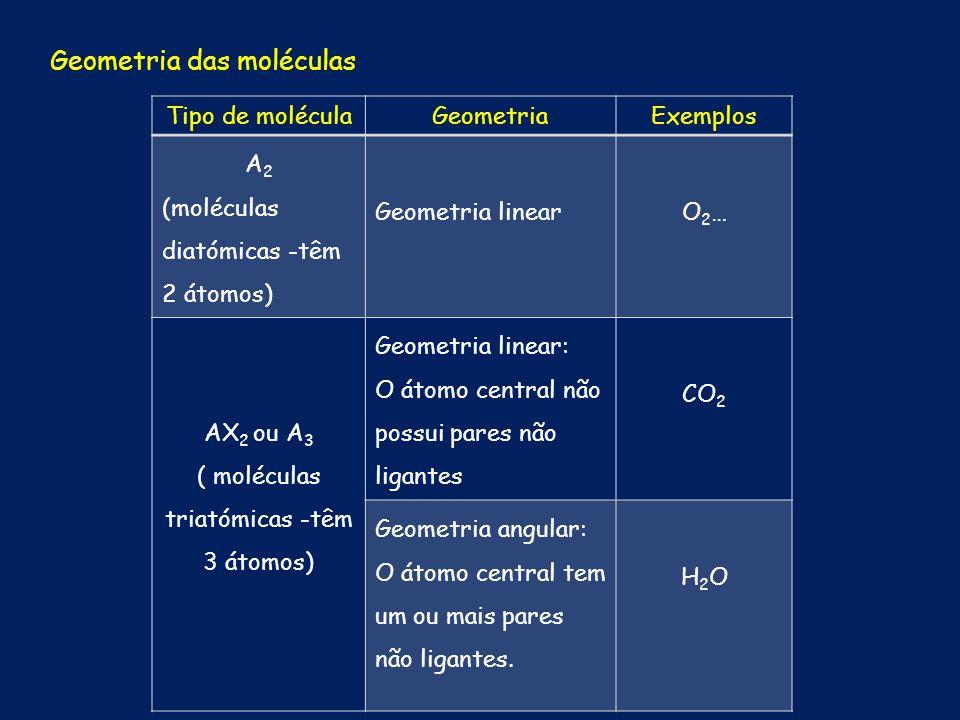 Geometria das moléculas Tipo de moléculaGeometriaExemplos A 2 (moléculas diatómicas -têm 2 átomos) Geometria linearO2…O2… AX 2 ou A 3 ( moléculas tria