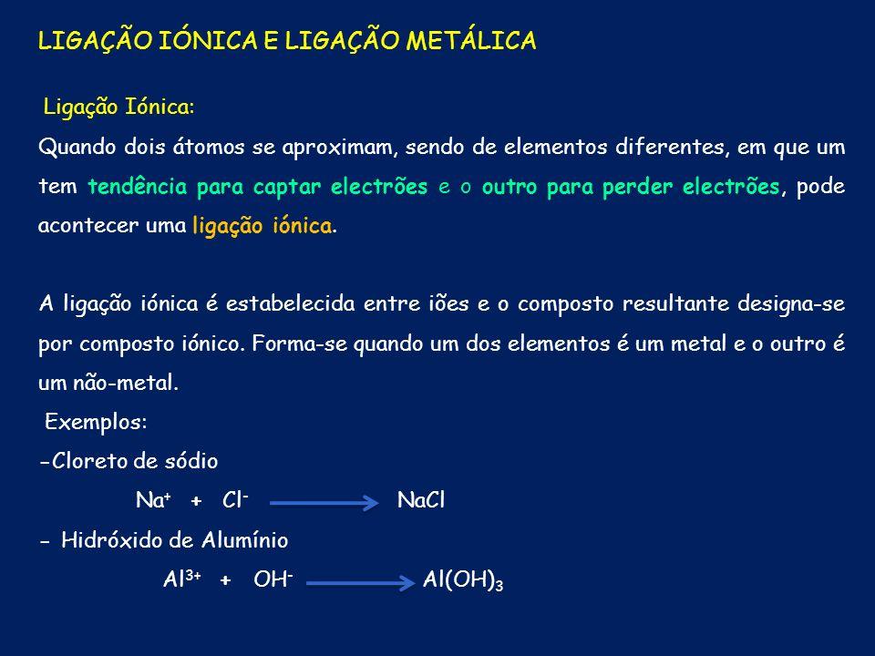 LIGAÇÃO IÓNICA E LIGAÇÃO METÁLICA Ligação Iónica: Quando dois átomos se aproximam, sendo de elementos diferentes, em que um tem tendência para captar