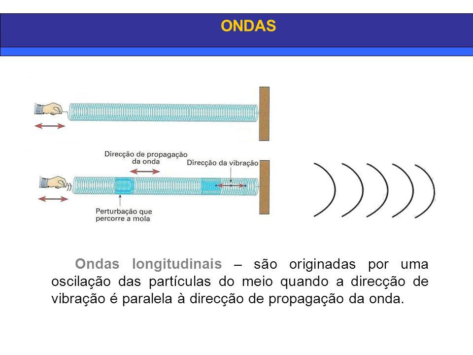 ONDAS Ondas longitudinais – são originadas por uma oscilação das partículas do meio quando a direcção de vibração é paralela à direcção de propagação da onda.