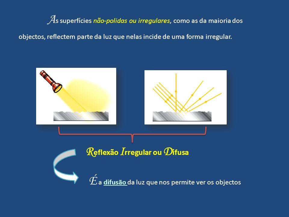 R eflexão I rregular ou D ifusa É a difusão da luz que nos permite ver os objectos A s superfícies não-polidas ou irregulares, como as da maioria dos objectos, reflectem parte da luz que nelas incide de uma forma irregular.