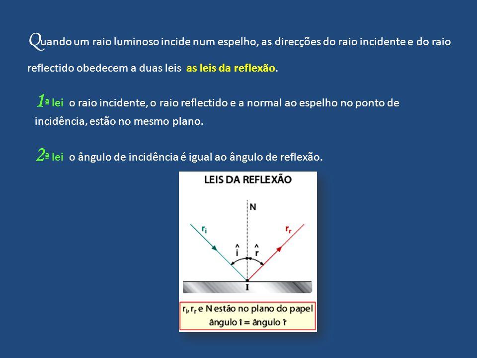 Q uando um raio luminoso incide num espelho, as direcções do raio incidente e do raio reflectido obedecem a duas leis  as leis da reflexão.