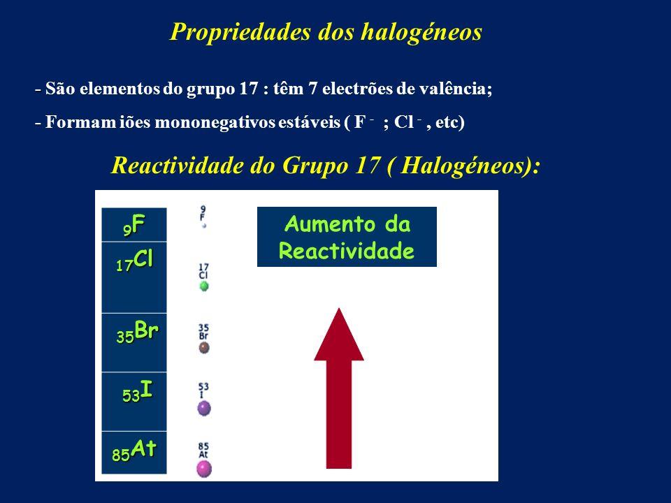 Propriedades dos halogéneos - - São elementos do grupo 17 : têm 7 electrões de valência; - Formam iões mononegativos estáveis ( F - ; Cl -, etc) Reactividade do Grupo 17 ( Halogéneos): 9F9F9F9F 17 Cl 35 Br 35 Br 53 I 53 I 85 At Aumento da Reactividade