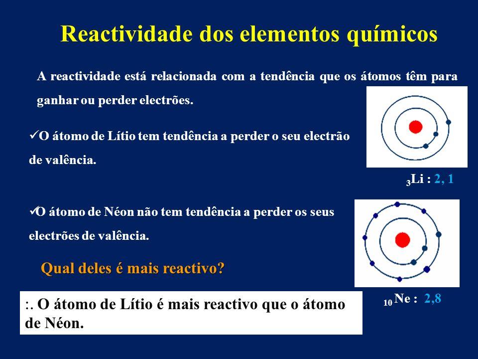Reactividade dos elementos químicos A reactividade está relacionada com a tendência que os átomos têm para ganhar ou perder electrões.