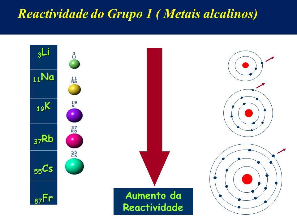 Reactividade do Grupo 2( Metais alcalino – terrosos ) 4 Be 12 Mg 20 Ca 20 Ca 38 Sr 38 Sr 56 Ba 56 Ba 88 Ra 88 Ra Aumento da Reactividade 4 Be 20 Ca
