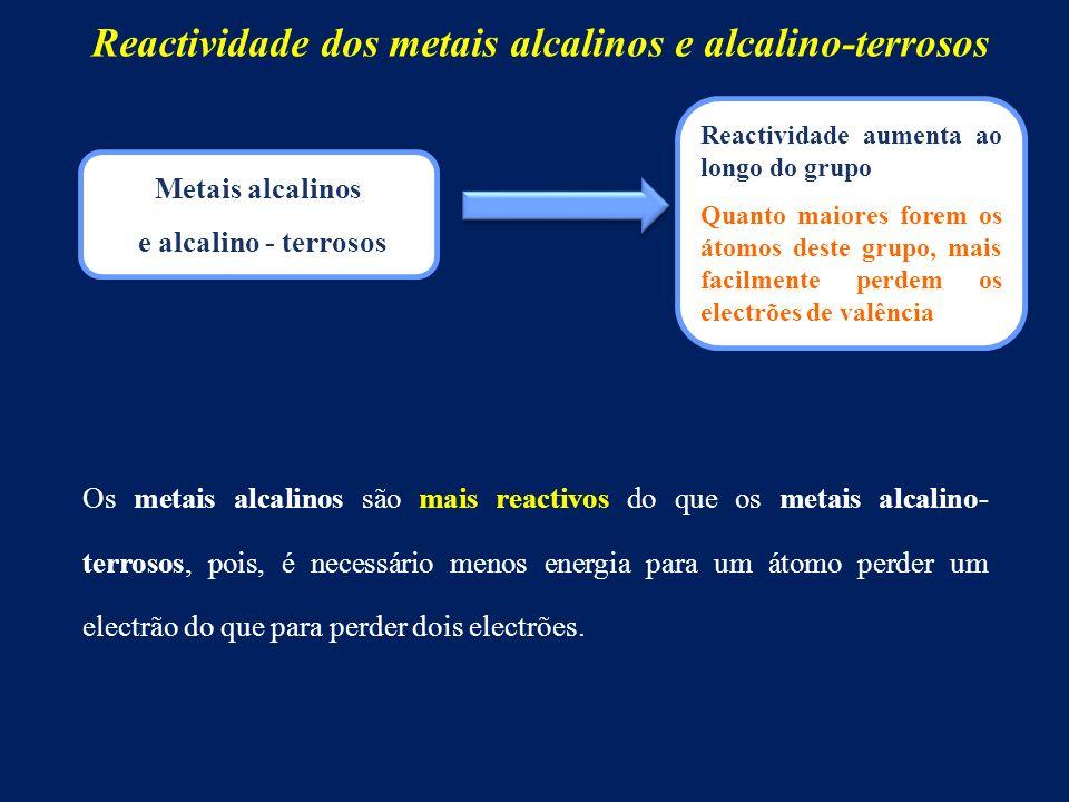 Reactividade dos metais alcalinos e alcalino-terrosos Metais alcalinos e alcalino - terrosos Reactividade aumenta ao longo do grupo Quanto maiores forem os átomos deste grupo, mais facilmente perdem os electrões de valência Os metais alcalinos são mais reactivos do que os metais alcalino- terrosos, pois, é necessário menos energia para um átomo perder um electrão do que para perder dois electrões.