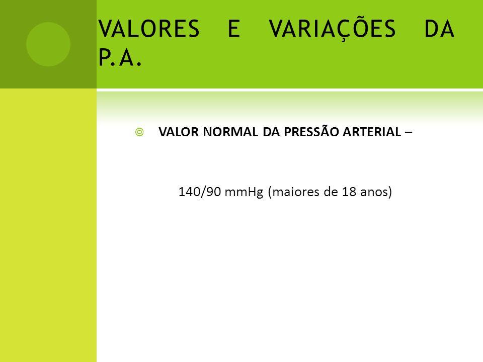 VALORES E VARIAÇÕES DA P.A. VALOR NORMAL DA PRESSÃO ARTERIAL – 140/90 mmHg (maiores de 18 anos)