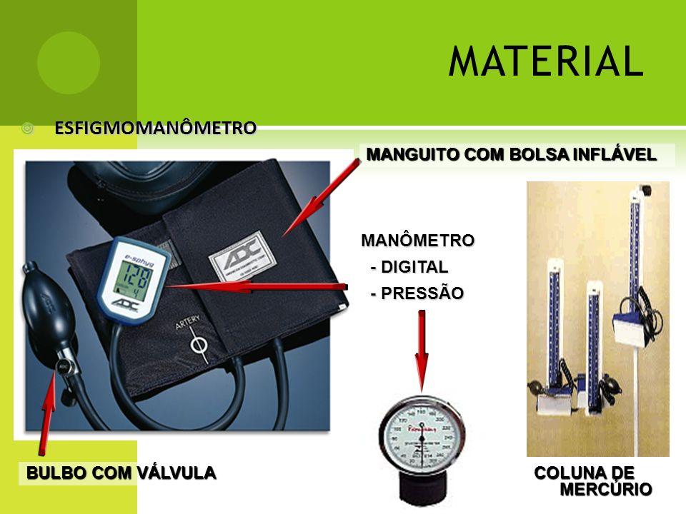 MATERIAL ESFIGMOMANÔMETRO ESFIGMOMANÔMETRO BULBO COM VÁLVULA MANÔMETRO - DIGITAL - DIGITAL - PRESSÃO - PRESSÃO MANGUITO COM BOLSA INFLÁVEL COLUNA DE M
